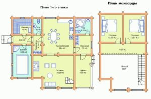 «Проекты дома с баней под одной крышей: особенности и нюансы» фото - dom banya 5 300x197