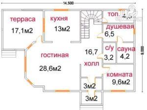 «Дом с баней под одной крышей: проекты и особенности» фото - dom banya 6 300x225