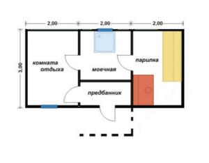 «Баня из бруса 6 на 3: проекты, варианты планировки и фото» фото - proekt 6x3 3 300x234