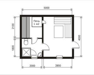 «Проекты небольших бань: преимущества, популярные планировки, примеры и фото» фото - proekt nebolshih ban 10 300x240