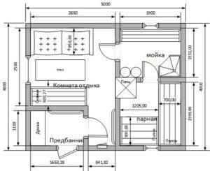 «Проекты небольших бань: преимущества, популярные планировки, примеры и фото» фото - proekt nebolshih ban 11 300x245