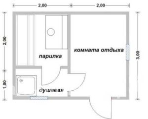 «Проекты небольших бань: преимущества, популярные планировки, примеры и фото» фото - proekt nebolshih ban 4 300x240