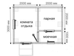 «Проекты небольших бань: преимущества, популярные планировки, примеры и фото» фото - proekt nebolshih ban 5 300x229