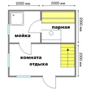 «Проекты бань из пеноблоков: примеры, виды и особенности» фото - proekt penoblok 7 281x300