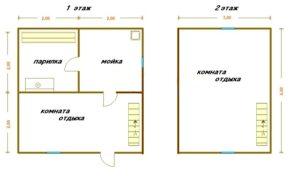 «Проект бани 4 на 4: особенности и преимущества» фото - proekt 4 4 6 300x176