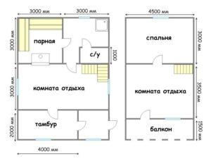 «Проекты бань из бревна: примеры и особенности» фото - proekty ban brevno 12 300x236