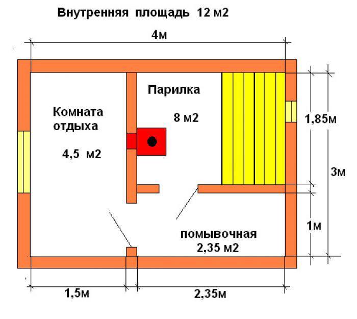 «Проекты бань из керамзитобетонных блоков: фото и особенности. Этапы строительства бани из блоков» фото - proekt keramzit 12
