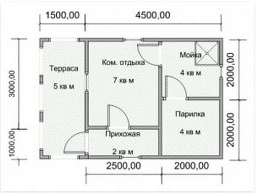 «Проекты бань из керамзитобетонных блоков: фото и особенности. Этапы строительства бани из блоков» фото - proekt keramzit 6