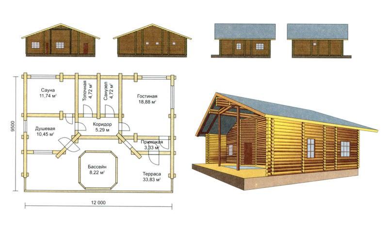 «Проекты бань с террасой: фото, примеры, особенности» фото - proekt terrasa 7 800x480