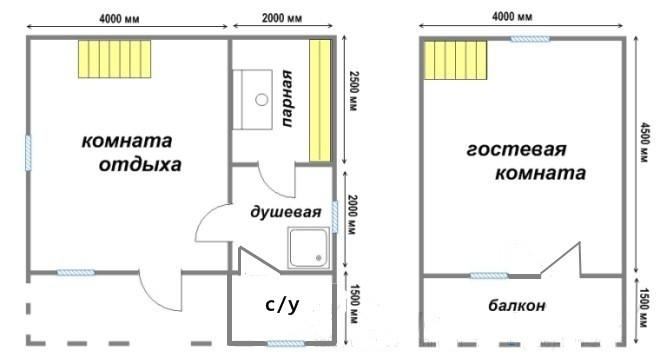 «Проекты гостевых бань: примеры и особенности реализации. Нюансы строительства гостевых домов с баней» фото - proekty gostevyh ban 10