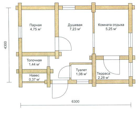 «Проекты гостевых бань: примеры и особенности реализации. Нюансы строительства гостевых домов с баней» фото - proekty gostevyh ban 5