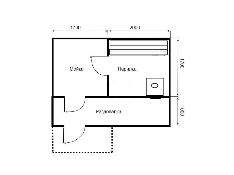 «Проекты бань из профилированного бруса: преимущества, особенности и примеры» фото - proekty prof brus 3 800x600