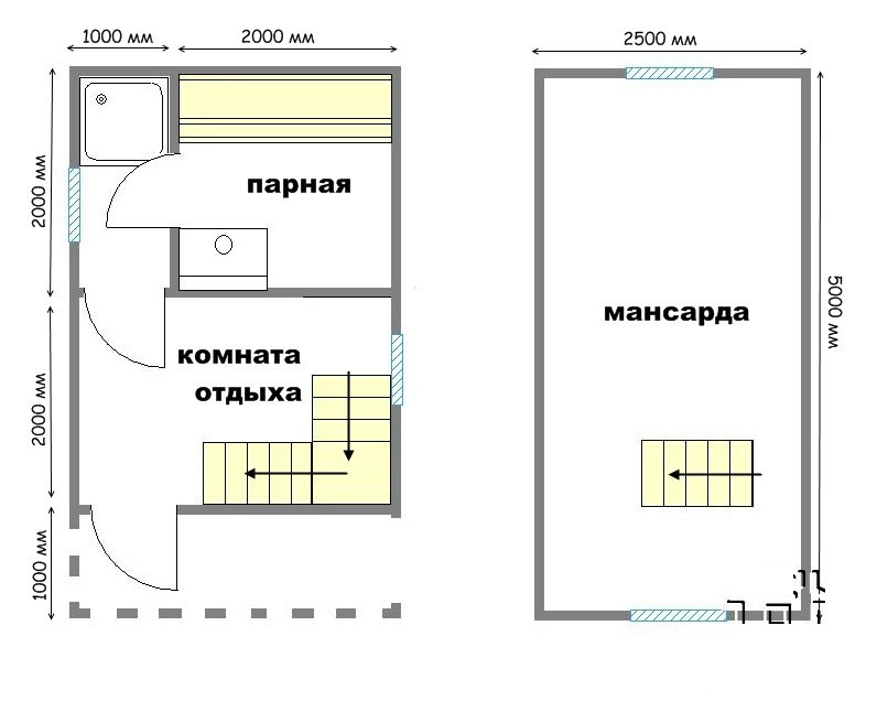 «Проект бани 3 на 5 м: фото, примеры. Как составить проект бани 3х5?» фото - proekt 3 5 10