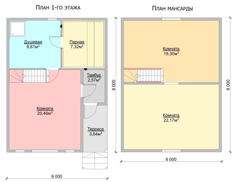 «Бани из газобетона: проекты, фото, преимущества материала» фото - proekt bani gazobeton 13 800x616