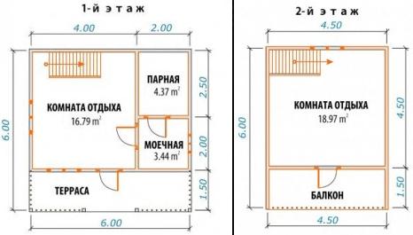 «Каркасная баня с мансардой: преимущества, проекты и фото» фото - karkas mansarda 4