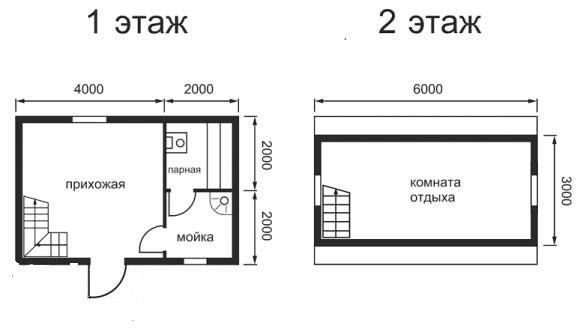 «Каркасная баня с мансардой: преимущества, проекты и фото» фото - karkas mansarda 5