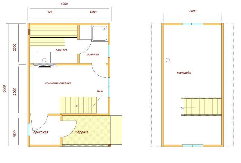 «Каркасная баня с мансардой: преимущества, проекты и фото» фото - karkas mansarda 6 800x541