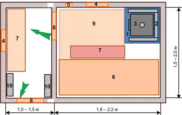 «Компактные и экономичные бани 2х2 и 2х3: как составить проект правильно?» фото - banya 2 2 3