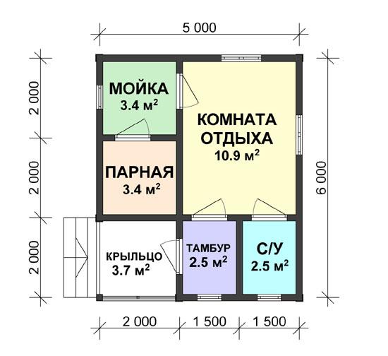 «Баня 5 на 6: планировка, особенности составления проекта. Варианты проектов бани 5х6 м» фото - banya 5 na 6 10