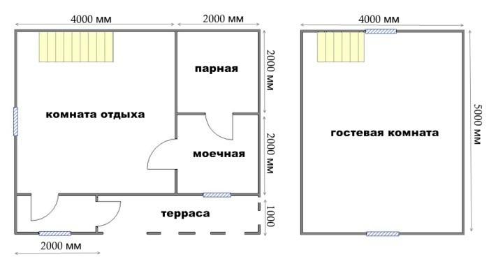 «Баня 5 на 6: планировка, особенности составления проекта. Варианты проектов бани 5х6 м» фото - banya 5 na 6 12