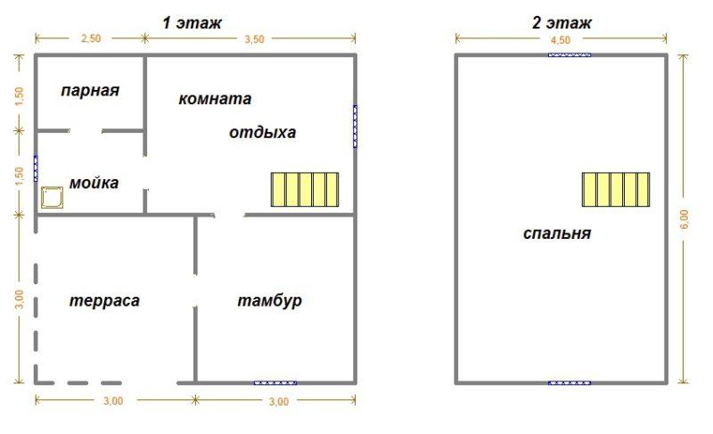 «Проекты бань 6 на 6 с мансардой: преимущества, особенности составления» фото - banya 6 6 mansarda 10 800x487