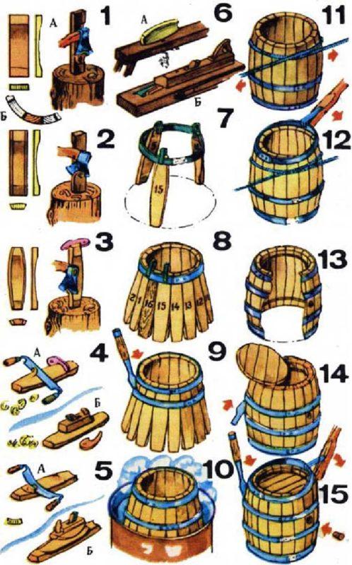 «Как сделать бочку из дерева своими руками?» фото - 12 1 498x800