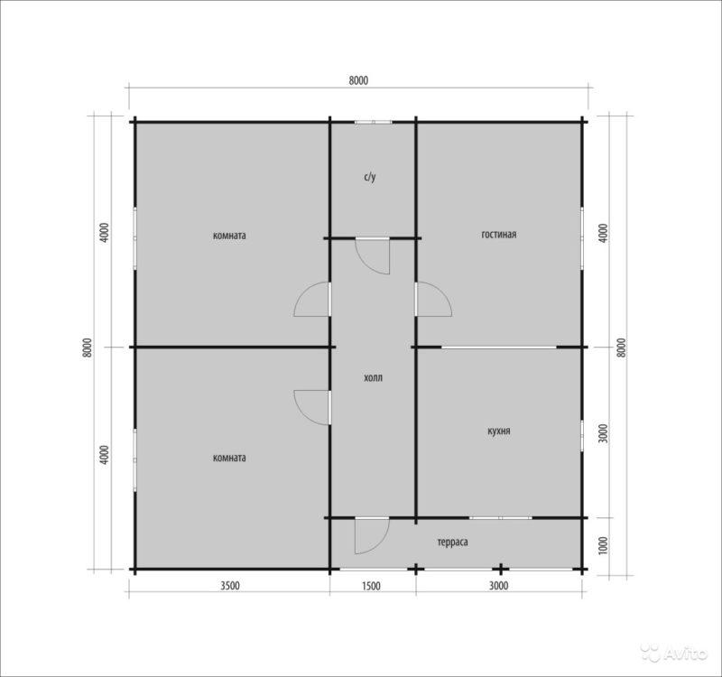 «Дома и бани из профилированного бруса в Краснодарском крае» фото - 3750986238 800x750