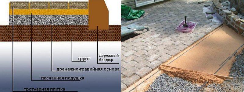 «Дорожки из плитняка на дачном участке» фото - post sadovaya dorojka 2 800x303