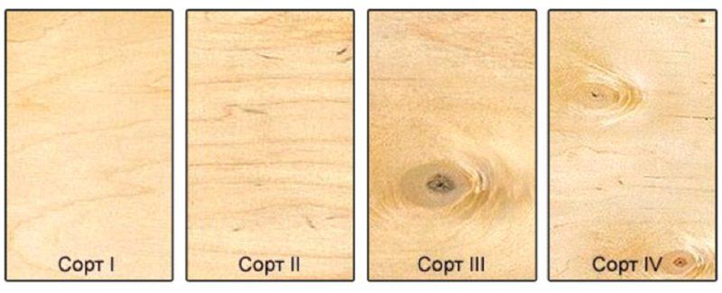 «Выравнивание полов фанерой: особенности, преимущества, недостатки. Как выровнять деревянный пол фанерой? Инструкция» фото - vyravnivanie faneroj 3 800x325