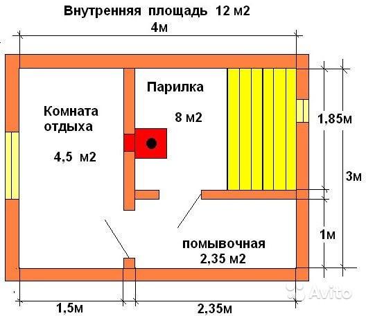 «Строим сауны в квартирах четко в срок» фото - 4596683219