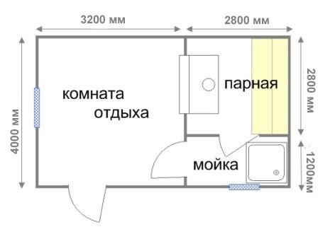 «Баня из пеноблока своими руками: преимущества и недостатки. Как построить баню из пеноблоков?» фото - banja penoblok 10