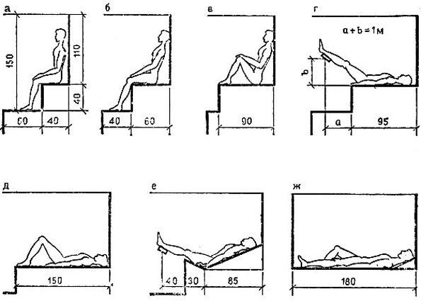 «Как определить оптимальные размеры бани?» фото - optimalnye razmery 6