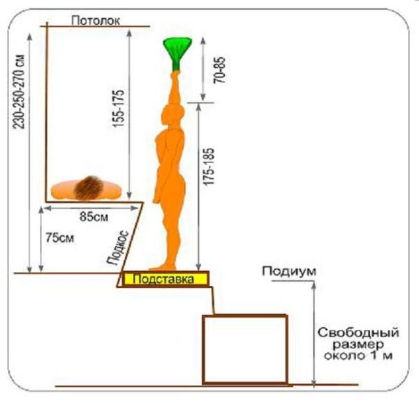 «Как определить оптимальные размеры бани?» фото - optimalnye razmery 8