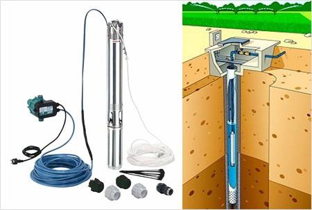 «Водопровод в бане: виды, особенности. Как сделать водоснабжение бани своими руками?» фото - vodosnabjenie 20