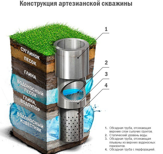 «Водопровод в бане: виды, особенности. Как сделать водоснабжение бани своими руками?» фото - vodosnabjenie 8