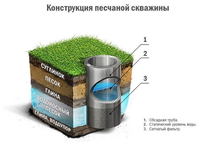 «Водопровод в бане: виды, особенности. Как сделать водоснабжение бани своими руками?» фото - vodosnabjenie 9