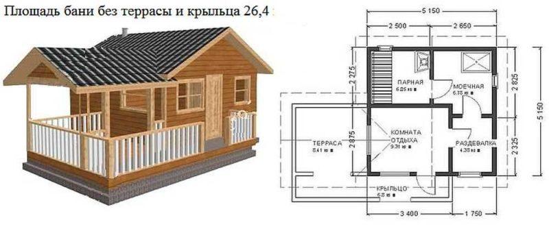 «Веранда к бане: фото, проекты. Как построить веранду к бане своими руками?» фото - veranda k bane 11 800x334