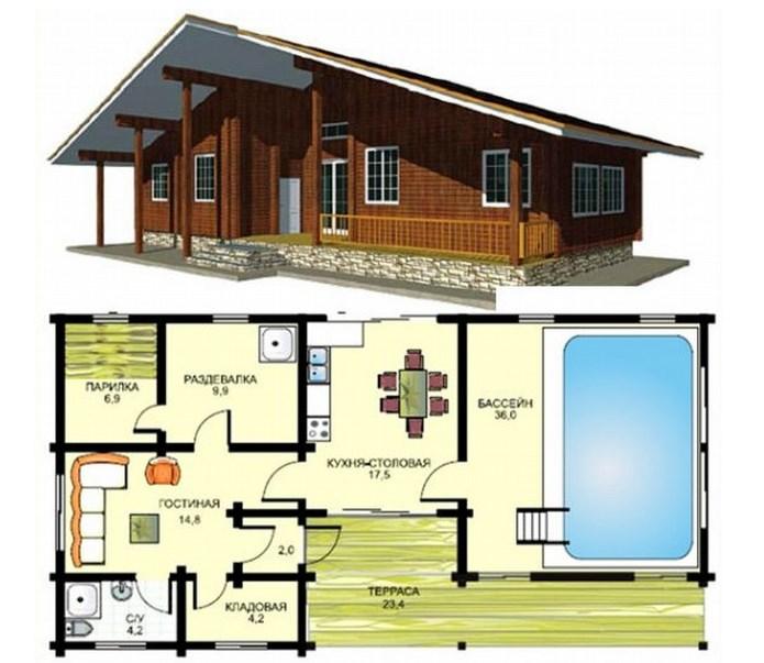 «Веранда к бане: фото, проекты. Как построить веранду к бане своими руками?» фото - veranda k bane 12