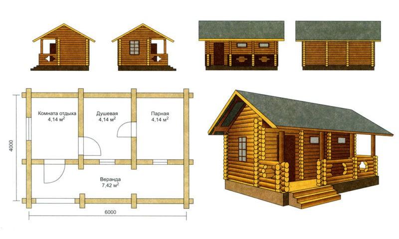 «Веранда к бане: фото, проекты. Как построить веранду к бане своими руками?» фото - veranda k bane 9 800x480