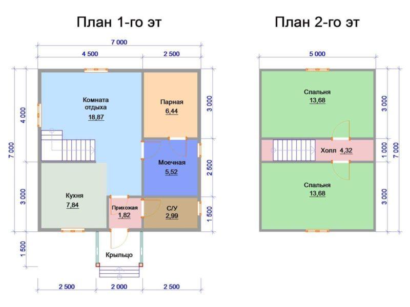 «Проект бани 7 на 7: преимущества и недостатки. Примеры проектов 7 на 7» фото - banya 7 na 7 12 800x600