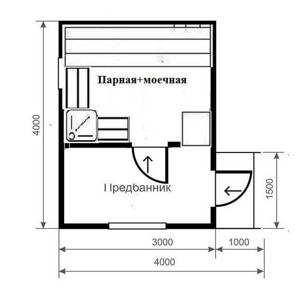 «Проекты одноэтажных бань: преимущества, фото, идеи» фото - odnoetajnye bani 3