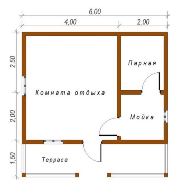 «Проекты одноэтажных бань: преимущества, фото, идеи» фото - odnoetajnye bani 6