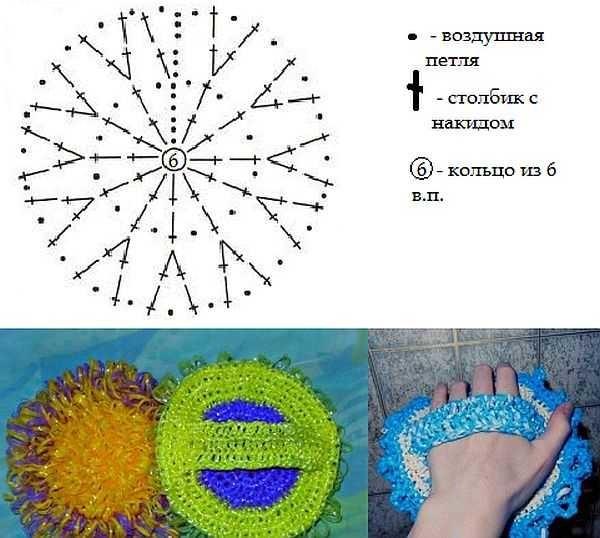 «Как вязать мочалку крючком и спицами? Схемы, фото, видео» фото - mochalka banya 12