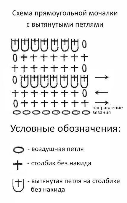 «Как вязать мочалку крючком и спицами? Схемы, фото, видео» фото - mochalka banya 13