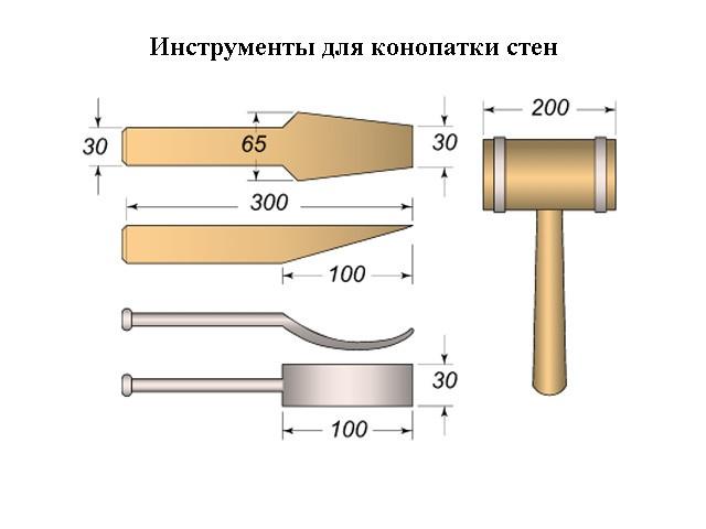 «Конопатка сруба: особенности, выбор материала. Как правильно конопатить сруб?» фото - konopatka sruba 11