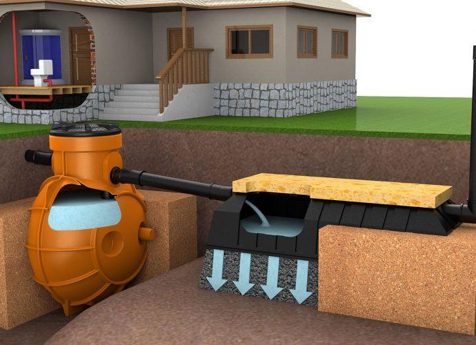 «Канализация для бани: какие бывают схемы и варианты?» фото - 2 690x500