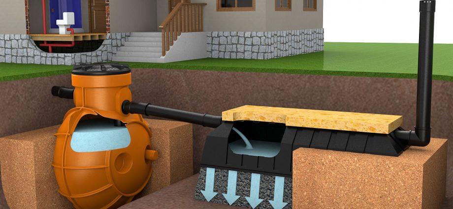 «Канализация для бани: какие бывают схемы и варианты?» фото - 2 920x425