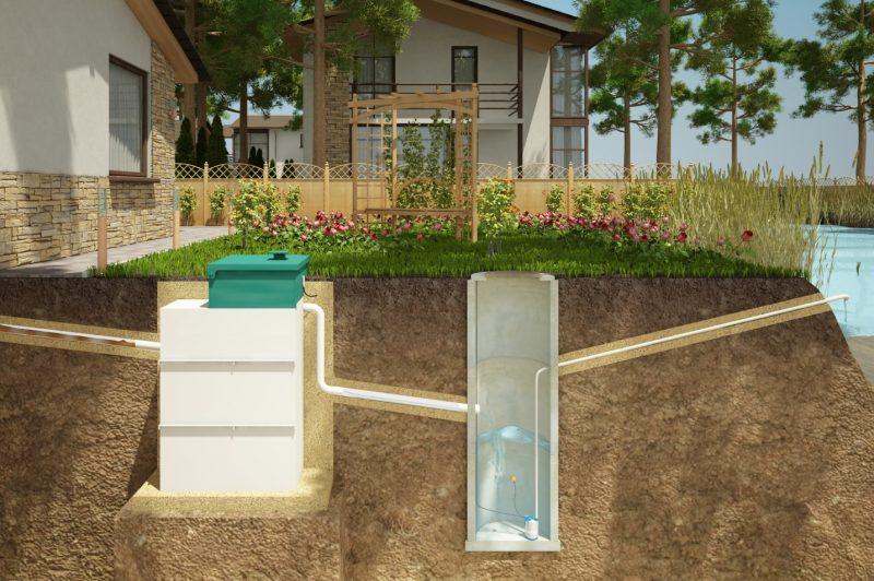 «Канализация для бани: какие бывают схемы и варианты?» фото - septik2342 800x532