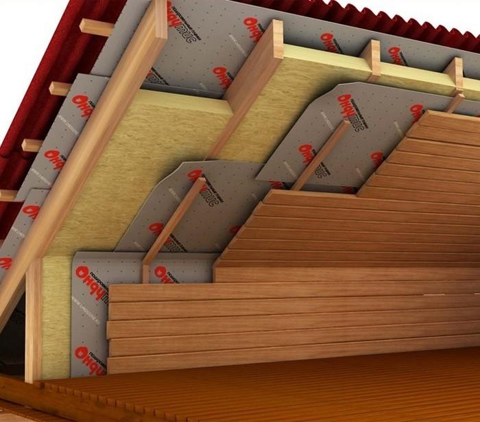 «Для чего нужна и как сделать хорошую пароизоляцию для крыши» фото - paroizolyaciya dlya krovli