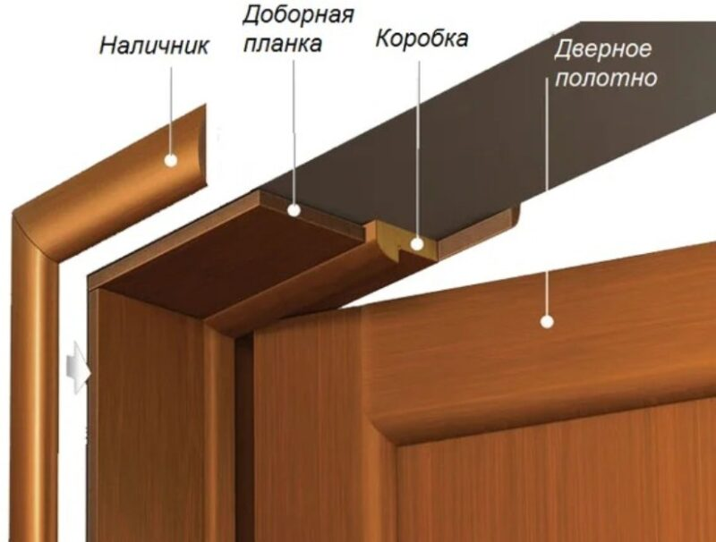 «Как выбрать входную дверь» фото - kak ystanovit dver foto 1 h0ae 7f bojv 1a 800x606